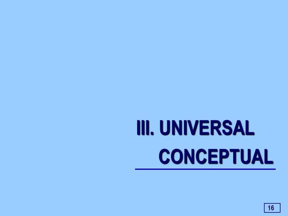 16 III. UNIVERSAL CONCEPTUAL CONCEPTUAL