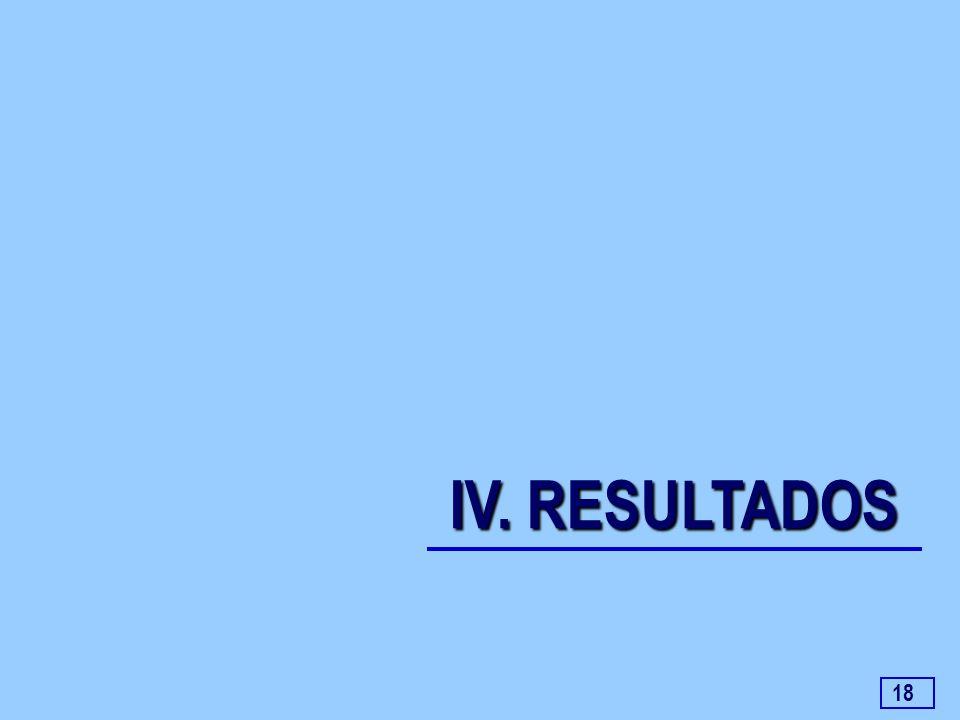 18 IV. RESULTADOS