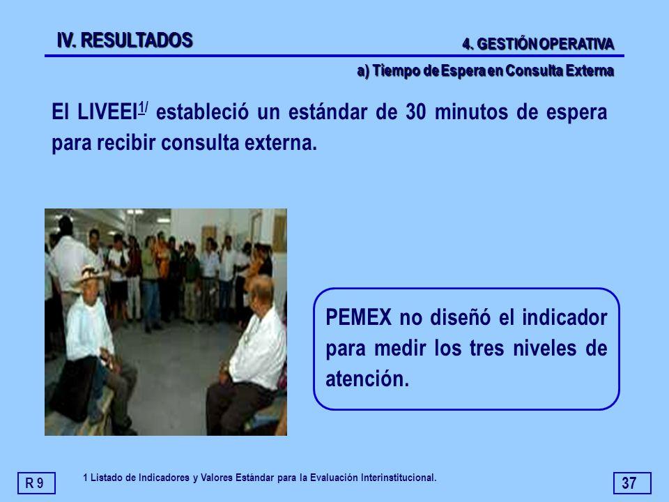 37 PEMEX no diseñó el indicador para medir los tres niveles de atención. El LIVEEI 1/ estableció un estándar de 30 minutos de espera para recibir cons