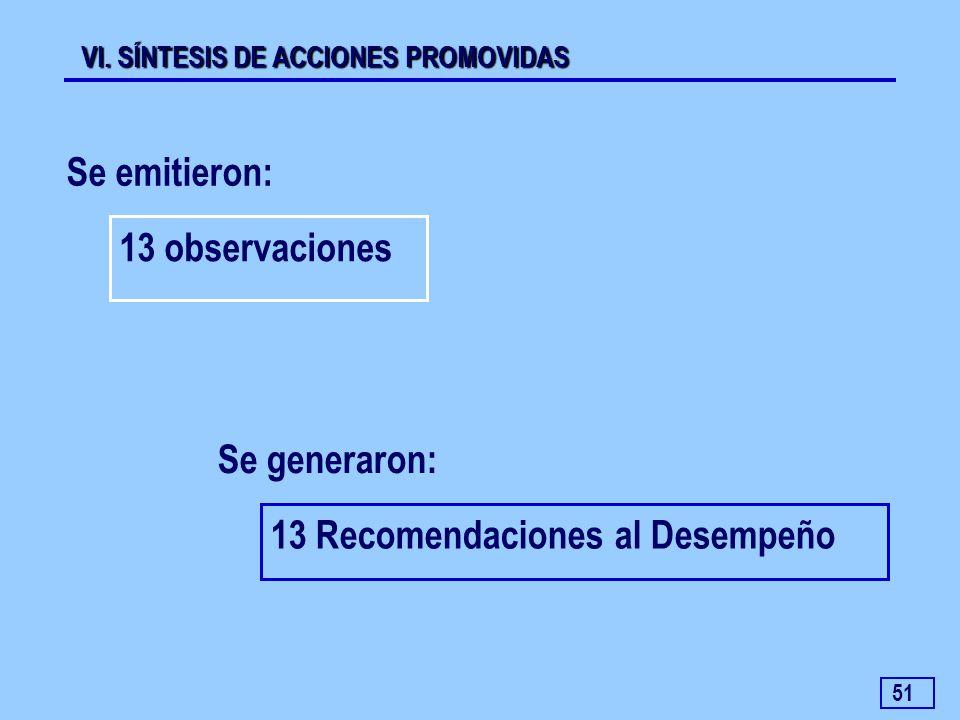51 VI. SÍNTESIS DE ACCIONES PROMOVIDAS Se emitieron: 13 Recomendaciones al Desempeño 13 observaciones Se generaron: