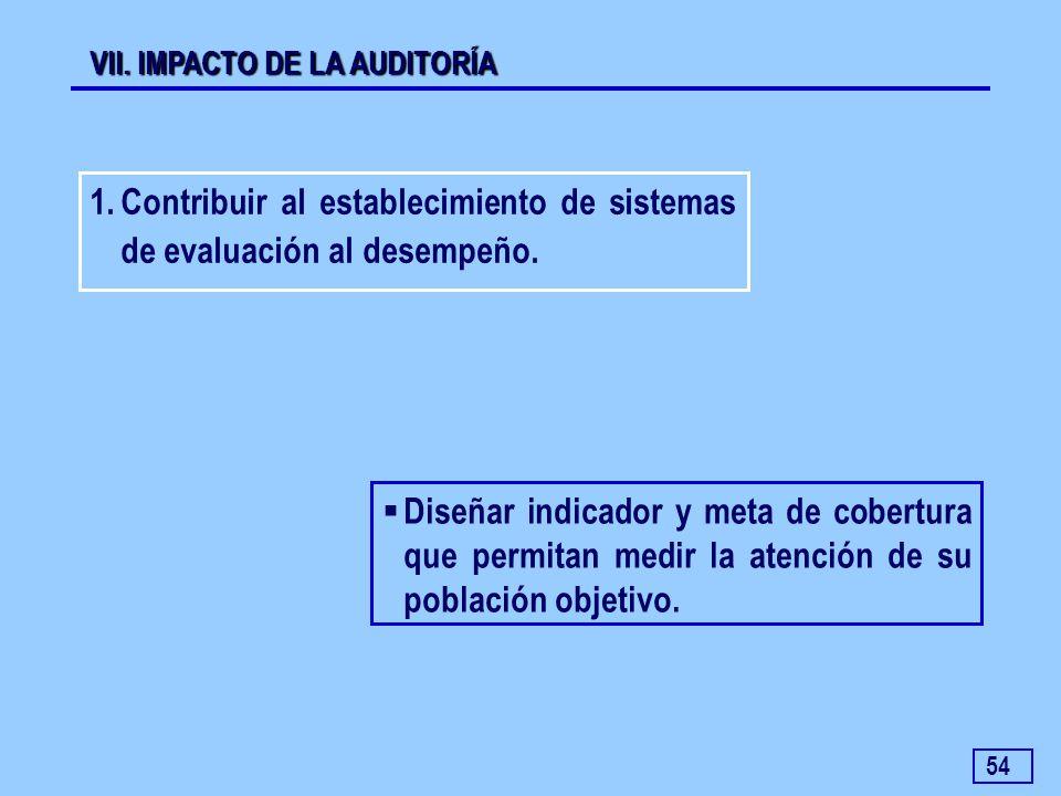 54 Diseñar indicador y meta de cobertura que permitan medir la atención de su población objetivo. VII. IMPACTO DE LA AUDITORÍA 1.Contribuir al estable