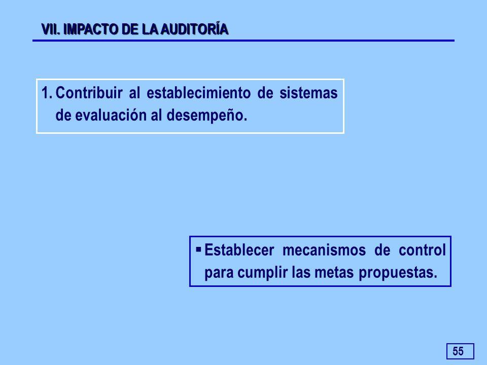 55 Establecer mecanismos de control para cumplir las metas propuestas. VII. IMPACTO DE LA AUDITORÍA 1.Contribuir al establecimiento de sistemas de eva