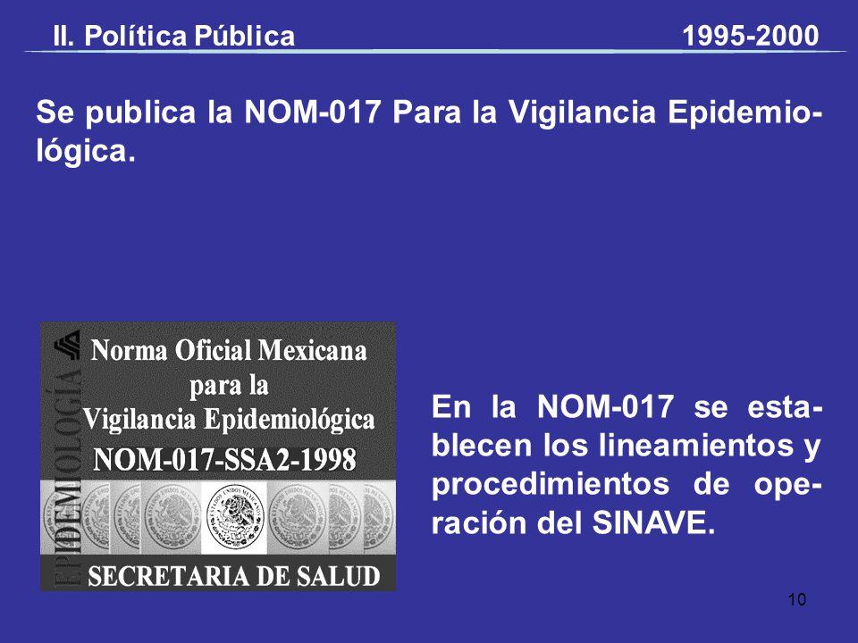 Se publica la NOM-017 Para la Vigilancia Epidemio- lógica. En la NOM-017 se esta- blecen los lineamientos y procedimientos de ope- ración del SINAVE.