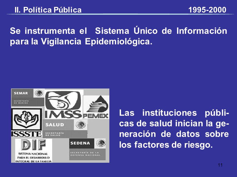 Se instrumenta el Sistema Único de Información para la Vigilancia Epidemiológica. II. Política Pública Las instituciones públi- cas de salud inician l