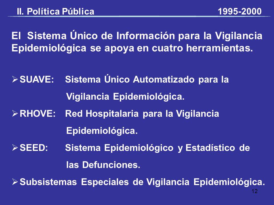 El Sistema Único de Información para la Vigilancia Epidemiológica se apoya en cuatro herramientas. II. Política Pública SUAVE:Sistema Único Automatiza