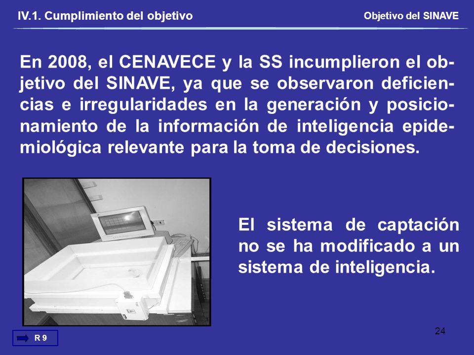 En 2008, el CENAVECE y la SS incumplieron el ob- jetivo del SINAVE, ya que se observaron deficien- cias e irregularidades en la generación y posicio-