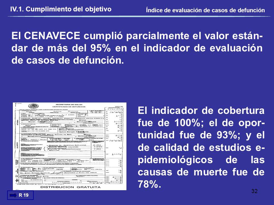 El CENAVECE cumplió parcialmente el valor están- dar de más del 95% en el indicador de evaluación de casos de defunción. IV.1. Cumplimiento del objeti