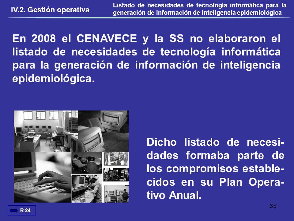 En 2008 el CENAVECE y la SS no elaboraron el listado de necesidades de tecnología informática para la generación de información de inteligencia epidem