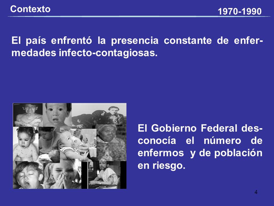 México carecía de infraestructura para notificar la incidencia de enfermedades infecto-contagiosas.