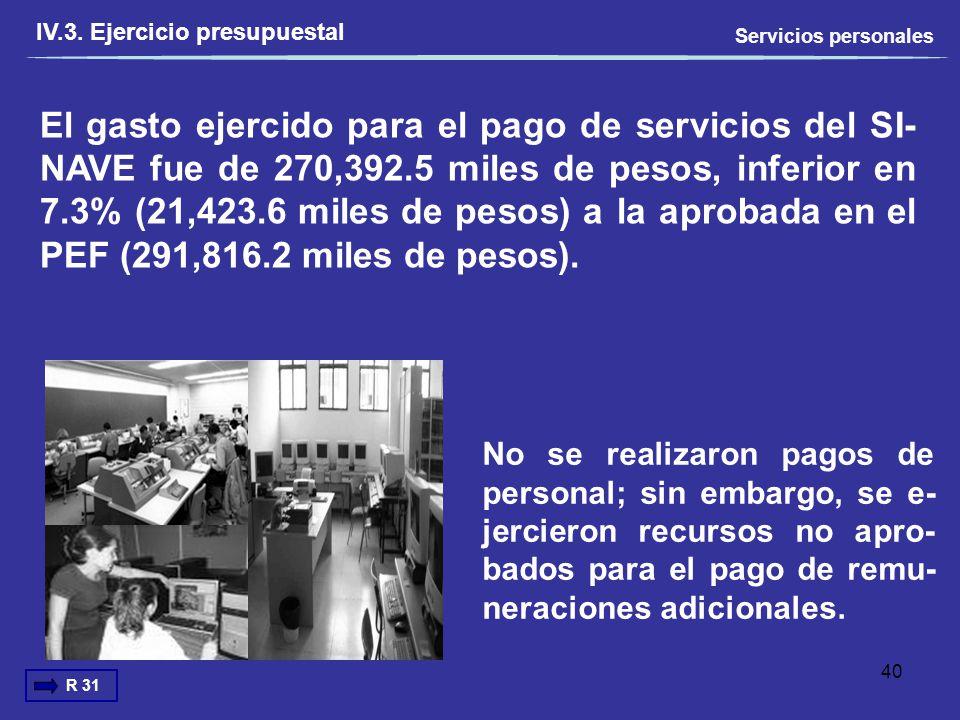 El gasto ejercido para el pago de servicios del SI- NAVE fue de 270,392.5 miles de pesos, inferior en 7.3% (21,423.6 miles de pesos) a la aprobada en