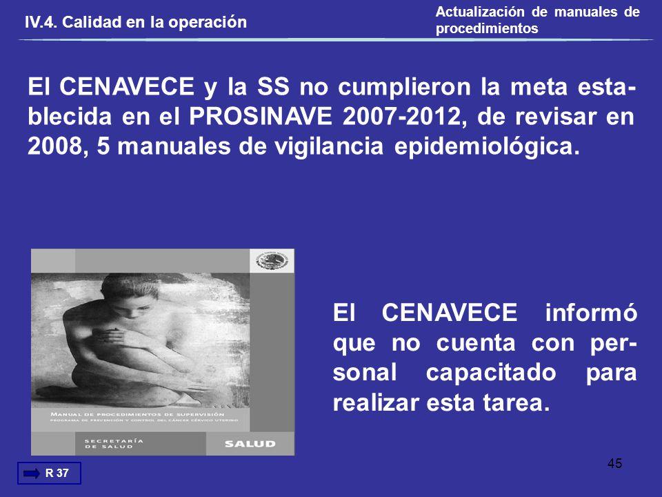 El CENAVECE y la SS no cumplieron la meta esta- blecida en el PROSINAVE 2007-2012, de revisar en 2008, 5 manuales de vigilancia epidemiológica. IV.4.