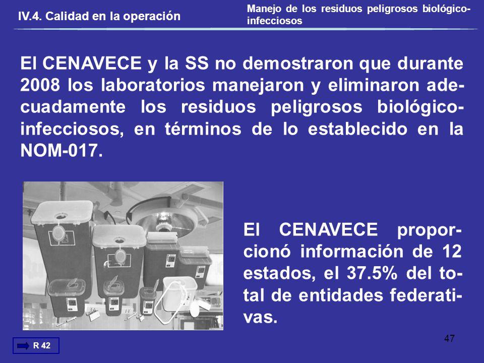 El CENAVECE y la SS no demostraron que durante 2008 los laboratorios manejaron y eliminaron ade- cuadamente los residuos peligrosos biológico- infecci