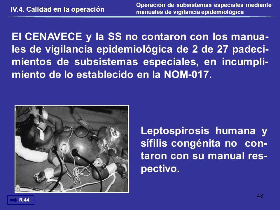El CENAVECE y la SS no contaron con los manua- les de vigilancia epidemiológica de 2 de 27 padeci- mientos de subsistemas especiales, en incumpli- mie