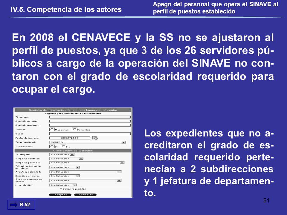 En 2008 el CENAVECE y la SS no se ajustaron al perfil de puestos, ya que 3 de los 26 servidores pú- blicos a cargo de la operación del SINAVE no con-