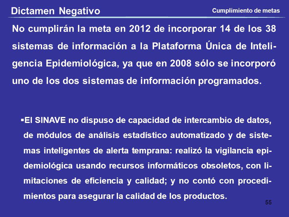 No cumplirán la meta en 2012 de incorporar 14 de los 38 sistemas de información a la Plataforma Única de Inteli- gencia Epidemiológica, ya que en 2008