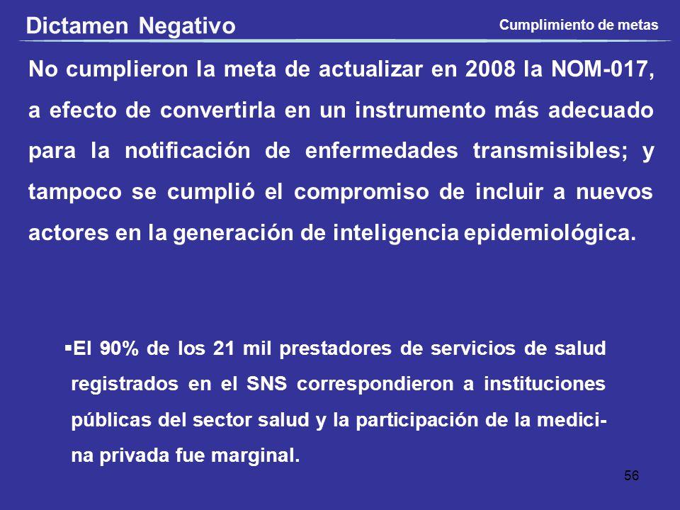 No cumplieron la meta de actualizar en 2008 la NOM-017, a efecto de convertirla en un instrumento más adecuado para la notificación de enfermedades tr