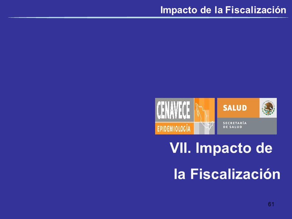 VII. Impacto de la Fiscalización Impacto de la Fiscalización 61