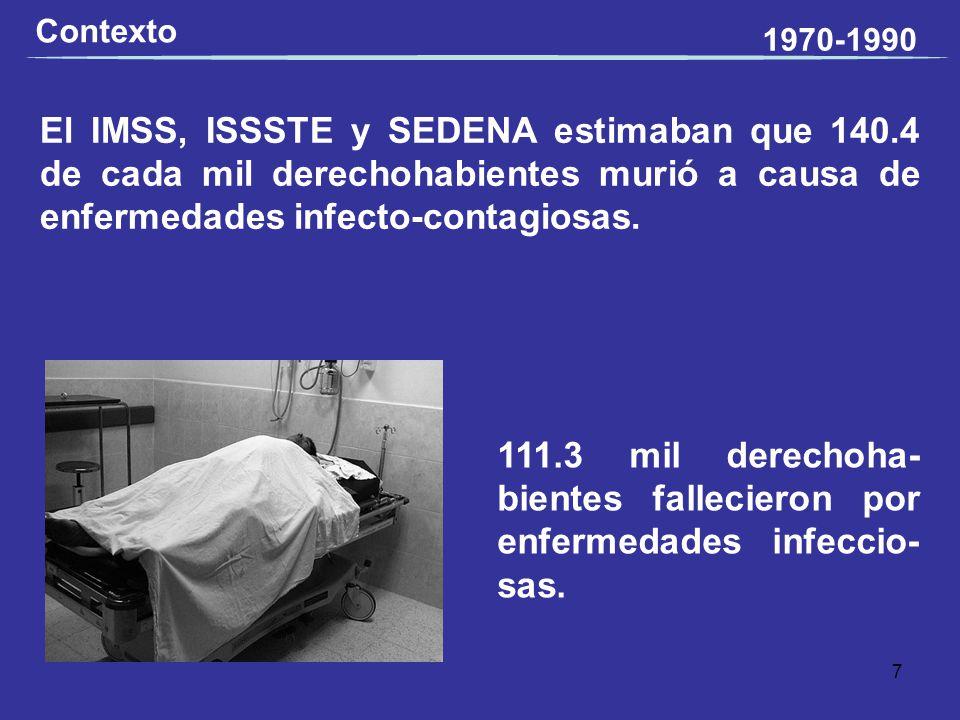 El IMSS, ISSSTE y SEDENA estimaban que 140.4 de cada mil derechohabientes murió a causa de enfermedades infecto-contagiosas. Contexto 111.3 mil derech