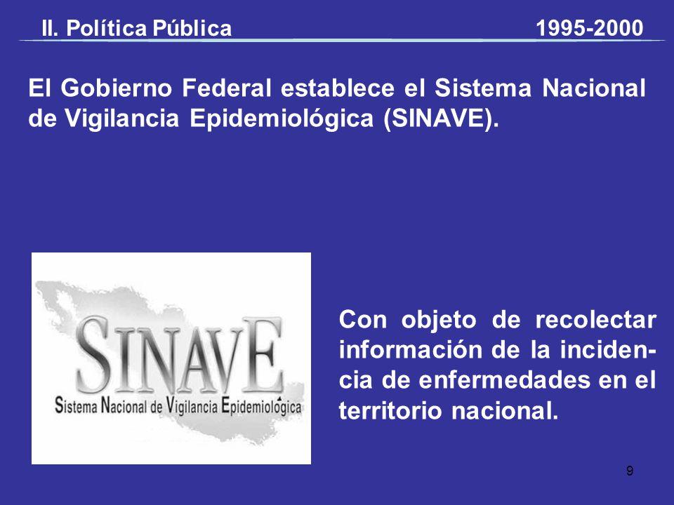 El Gobierno Federal establece el Sistema Nacional de Vigilancia Epidemiológica (SINAVE). Con objeto de recolectar información de la inciden- cia de en