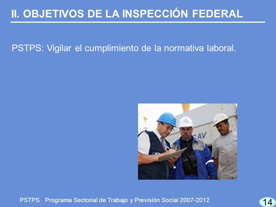 14 II.OBJETIVOS DE LA INSPECCIÓN FEDERAL PSTPS: Vigilar el cumplimiento de la normativa laboral.