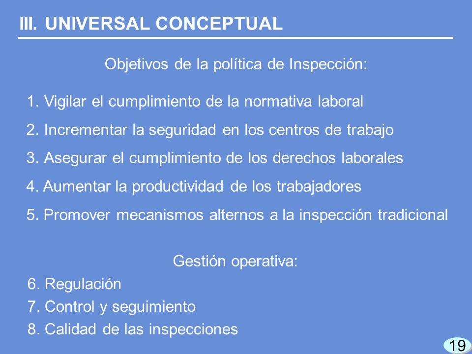 19 1.Vigilar el cumplimiento de la normativa laboral 2.