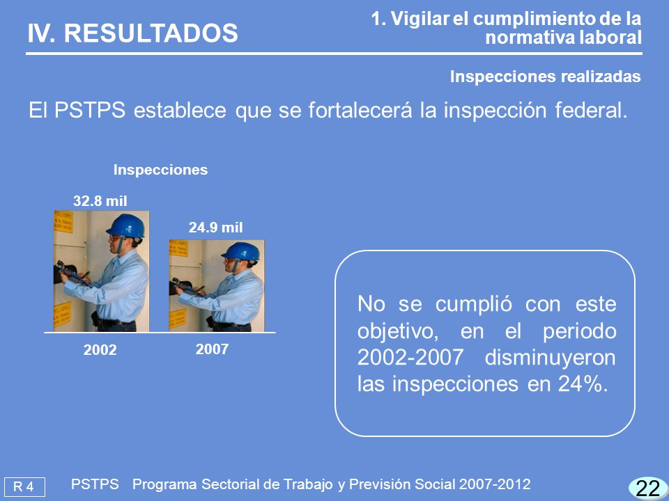 PSTPS Programa Sectorial de Trabajo y Previsión Social 2007-2012 22 R 4 IV.
