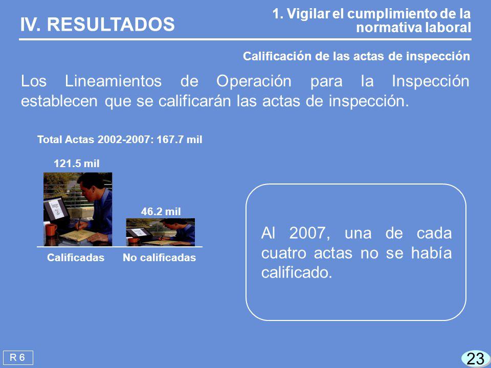 23 R 6 IV.RESULTADOS 1.