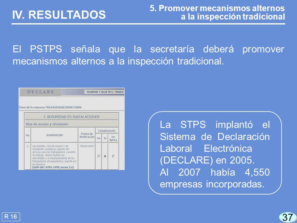37 R 16 IV.RESULTADOS 5.