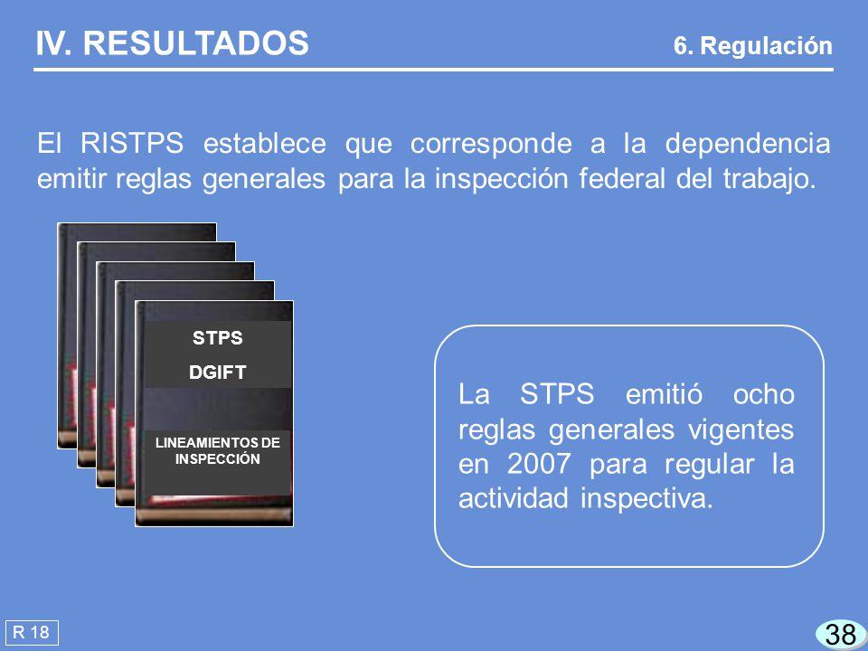 38 LINEAMIENTOS DE INSPECCIÓN STPS DGIFT R 18 IV.RESULTADOS 6.