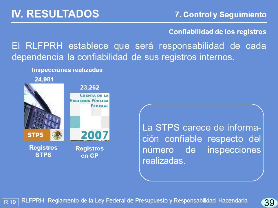 39 RLFPRH Reglamento de la Ley Federal de Presupuesto y Responsabilidad Hacendaria R 19 IV.