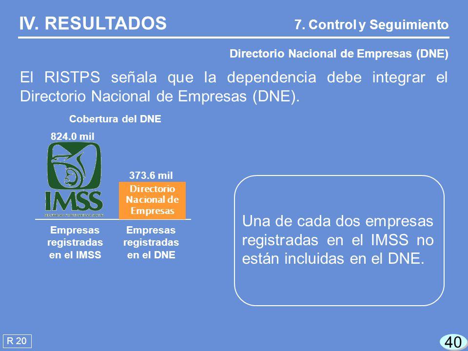 40 R 20 IV.RESULTADOS Directorio Nacional de Empresas (DNE) 7.