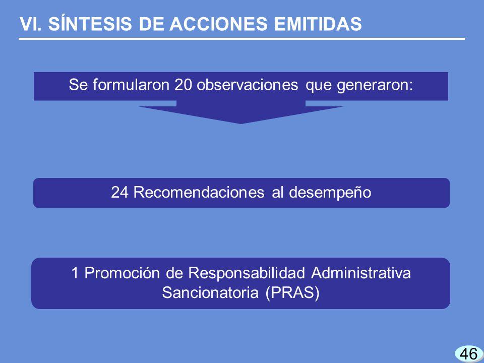 46 24 Recomendaciones al desempeño 1 Promoción de Responsabilidad Administrativa Sancionatoria (PRAS) Se formularon 20 observaciones que generaron: VI.