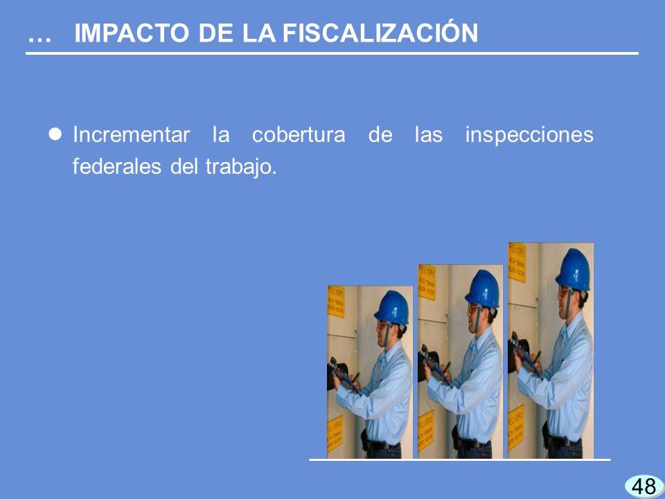 48 … IMPACTO DE LA FISCALIZACIÓN Incrementar la cobertura de las inspecciones federales del trabajo.