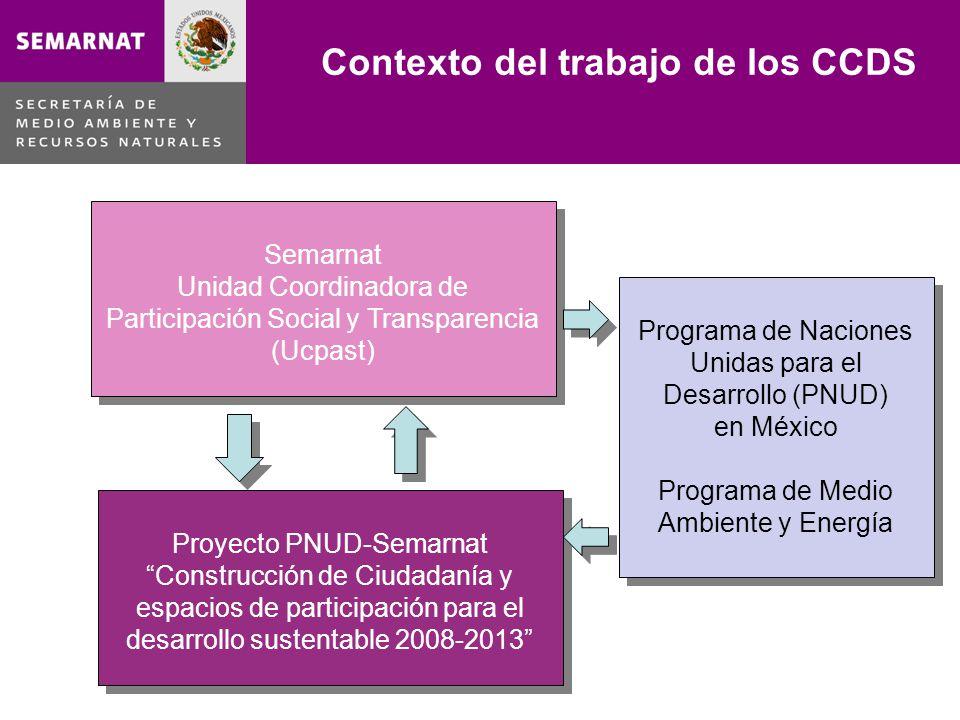 Contexto del trabajo de los CCDS Semarnat Unidad Coordinadora de Participación Social y Transparencia (Ucpast) Semarnat Unidad Coordinadora de Partici