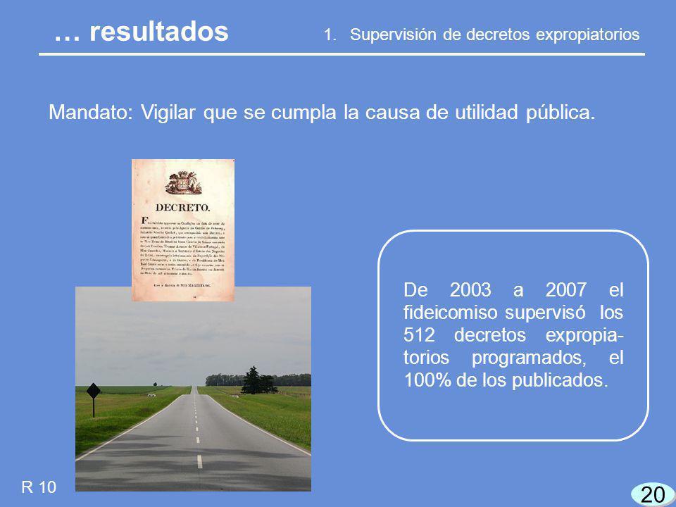 20 R 10 1.Supervisión de decretos expropiatorios … resultados Mandato: Vigilar que se cumpla la causa de utilidad pública.