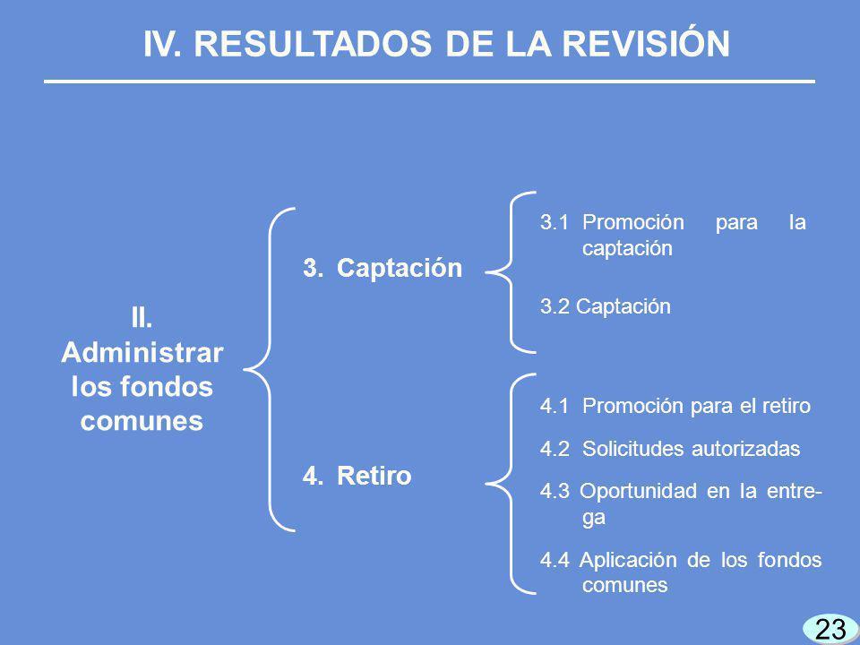 23 II. Administrar los fondos comunes 3.Captación 4.Retiro IV.