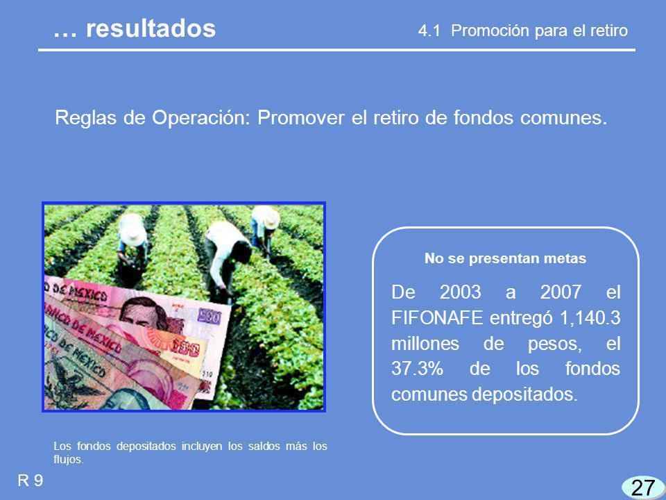 27 R 9 … resultados Reglas de Operación: Promover el retiro de fondos comunes.