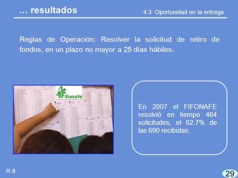 29 R 8 4.3 Oportunidad en la entrega Reglas de Operación: Resolver la solicitud de retiro de fondos, en un plazo no mayor a 25 días hábiles.
