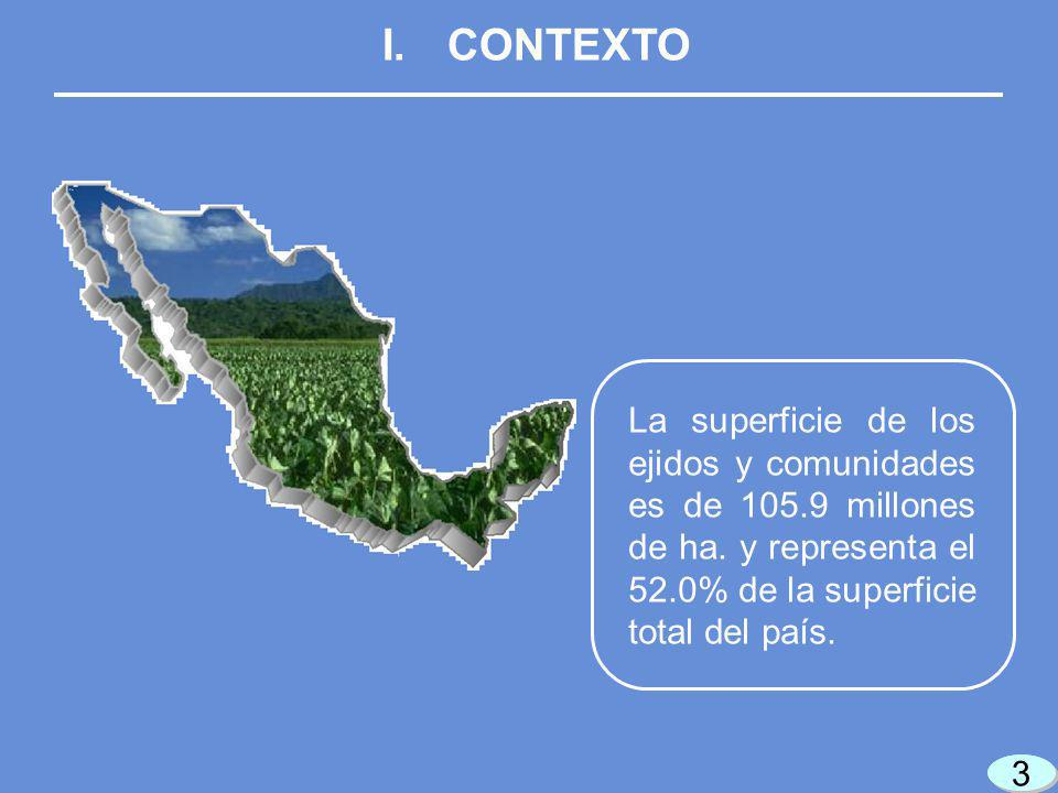 3 3 3 3 I. CONTEXTO La superficie de los ejidos y comunidades es de 105.9 millones de ha.