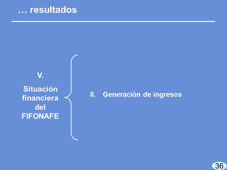 36 8. Generación de ingresos … resultados V. Situación financiera del FIFONAFE
