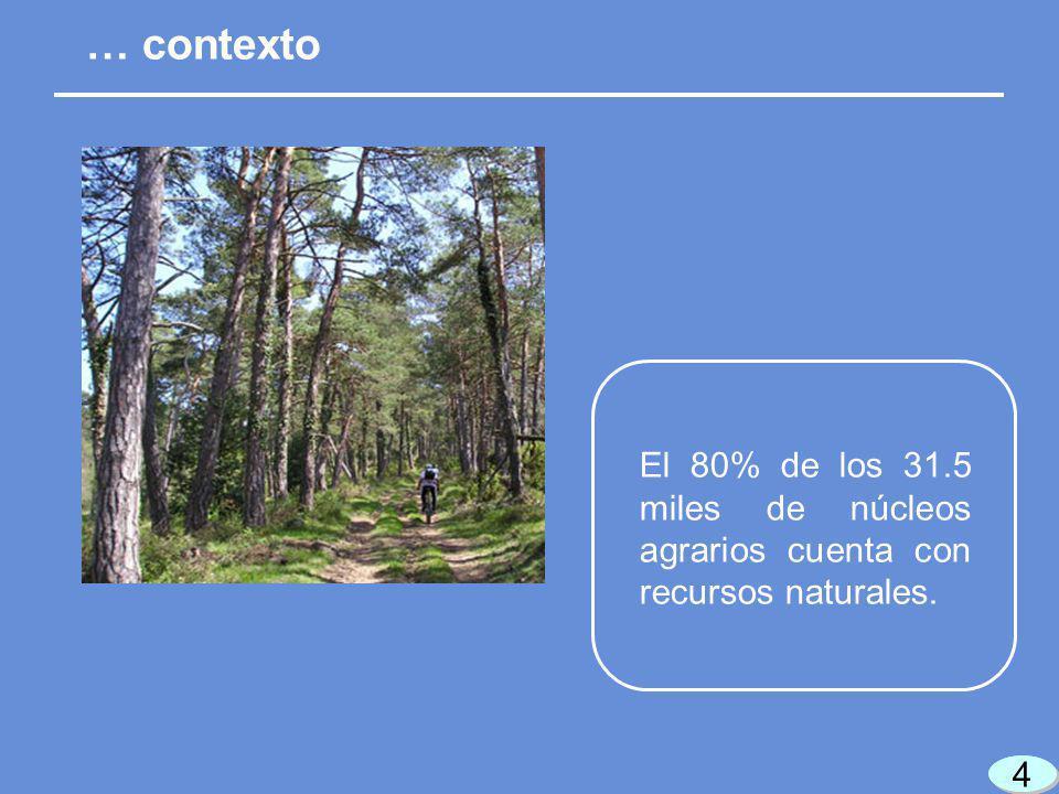 4 4 4 4 … contexto El 80% de los 31.5 miles de núcleos agrarios cuenta con recursos naturales.