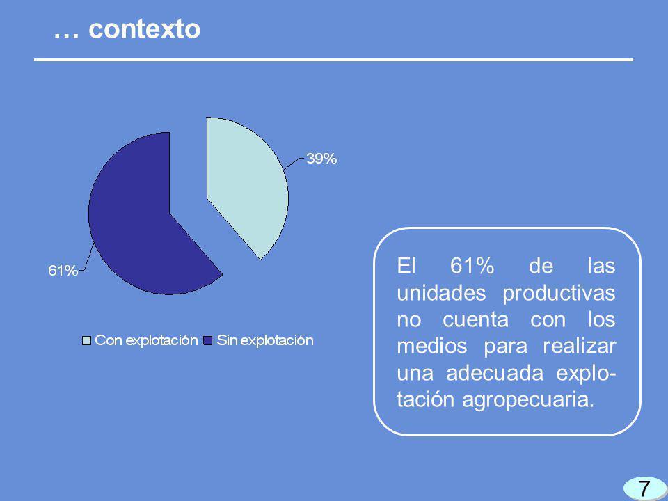 7 7 7 7 El 61% de las unidades productivas no cuenta con los medios para realizar una adecuada explo- tación agropecuaria.