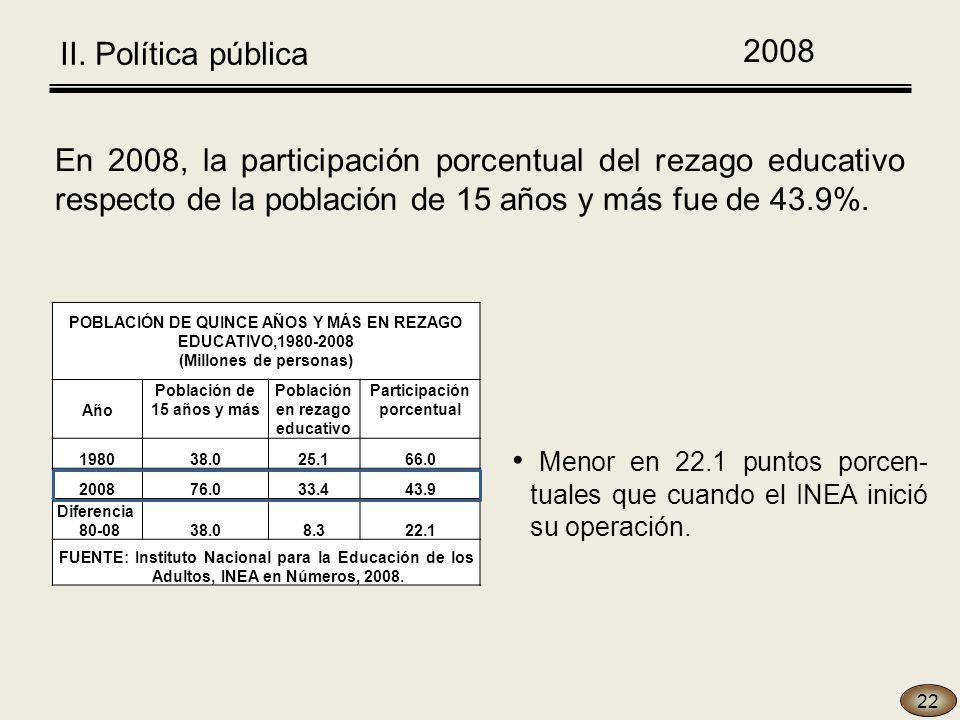 II. Política pública 22 POBLACIÓN DE QUINCE AÑOS Y MÁS EN REZAGO EDUCATIVO,1980-2008 (Millones de personas) Año Población de 15 años y más Población e