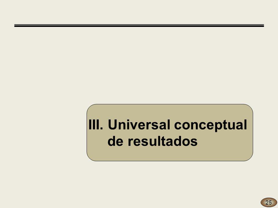 III. Universal conceptual de resultados 25