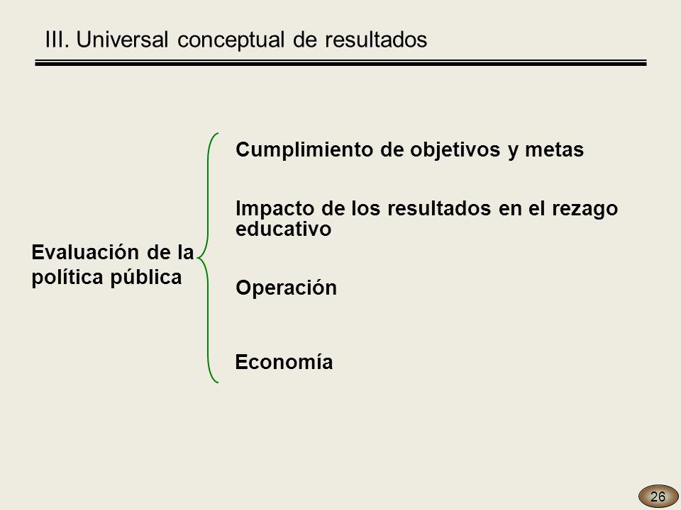 III. Universal conceptual de resultados 26 Evaluación de la política pública Economía Operación Cumplimiento de objetivos y metas Impacto de los resul
