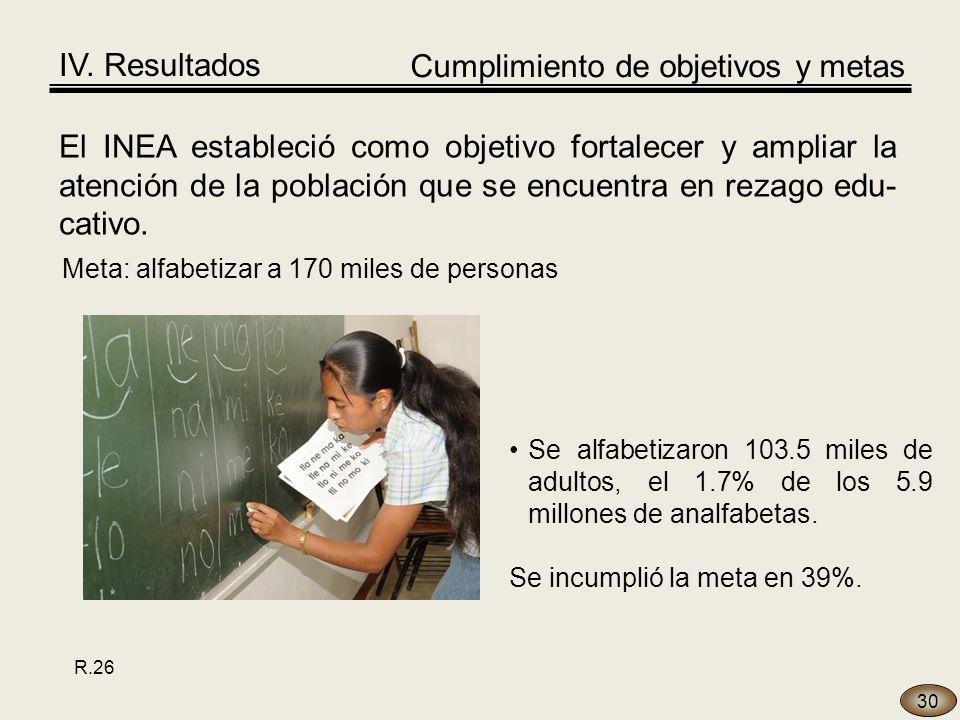 El INEA estableció como objetivo fortalecer y ampliar la atención de la población que se encuentra en rezago edu- cativo.