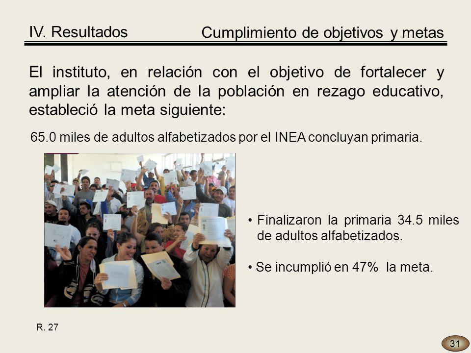 El instituto, en relación con el objetivo de fortalecer y ampliar la atención de la población en rezago educativo, estableció la meta siguiente: 31 IV.