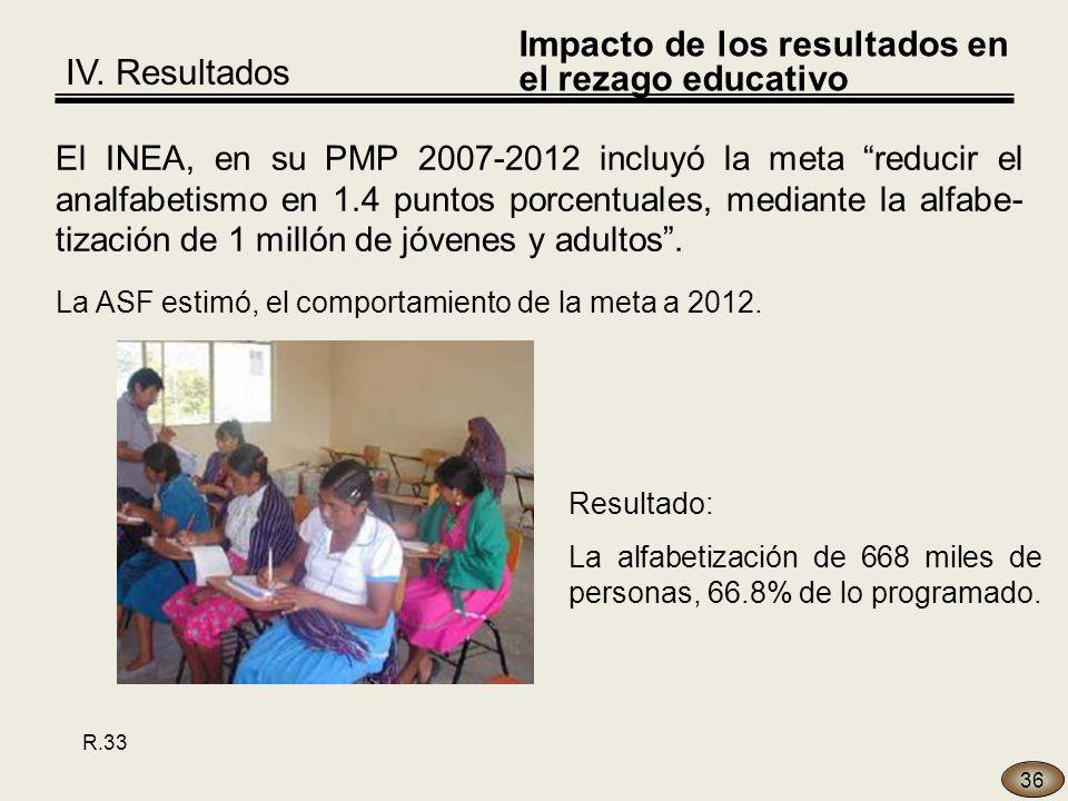 36 El INEA, en su PMP 2007-2012 incluyó la meta reducir el analfabetismo en 1.4 puntos porcentuales, mediante la alfabe- tización de 1 millón de jóvenes y adultos.
