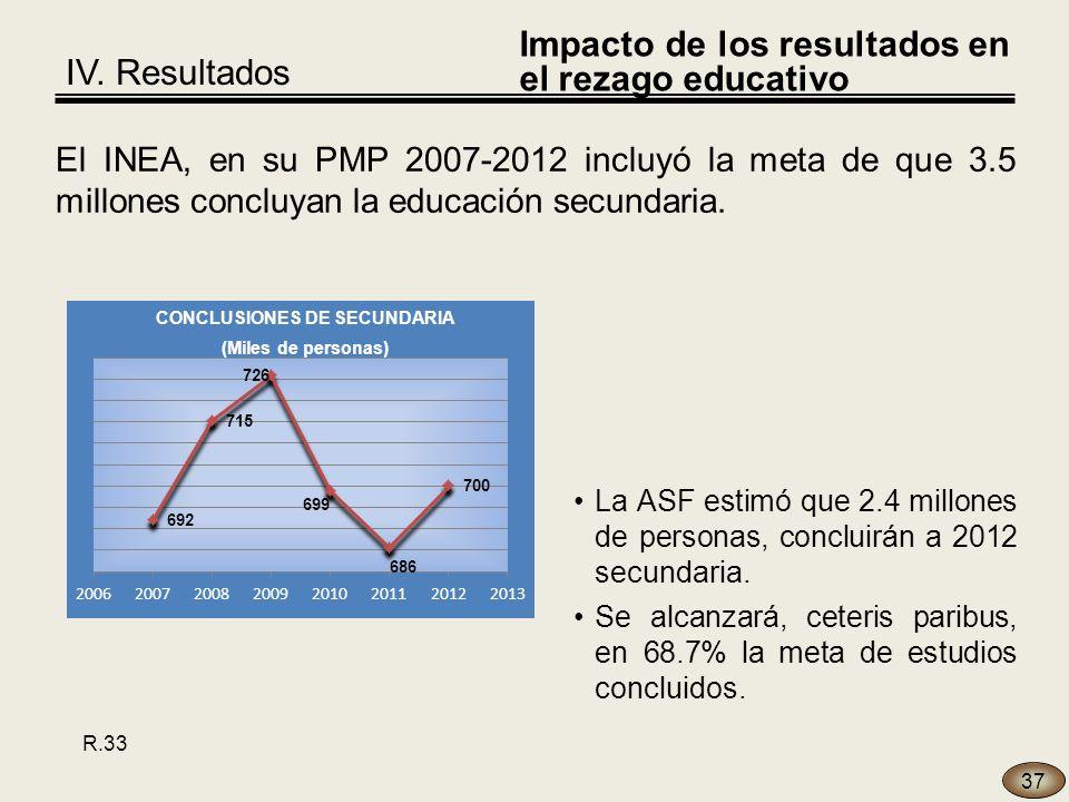 37 El INEA, en su PMP 2007-2012 incluyó la meta de que 3.5 millones concluyan la educación secundaria.