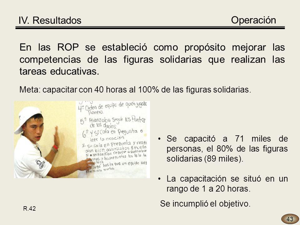 43 En las ROP se estableció como propósito mejorar las competencias de las figuras solidarias que realizan las tareas educativas.